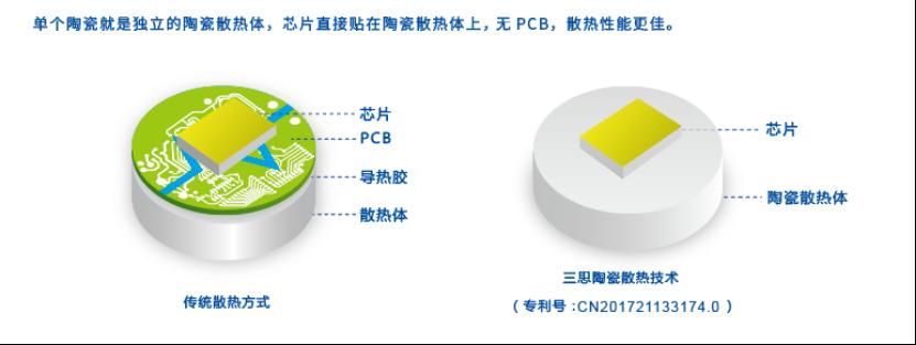 """道路照明改造方案∣上海三思点亮舟山10Km交通""""大动脉""""842.png"""