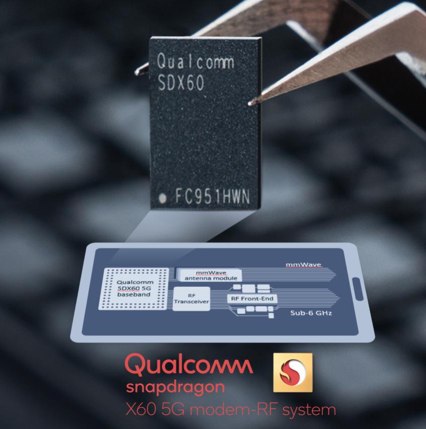高通推出第三代5G基带骁龙X60:5nm工艺 支持5G毫米波-6GHz以下聚合