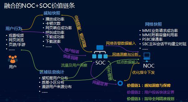 http://www.reviewcode.cn/yunjisuan/139925.html