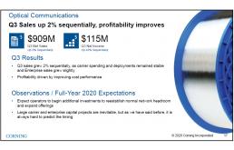 康宁2020年Q3光通信业务营收9.09亿美元