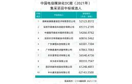 中国电信模块化DC舱集采:中天、华为、中兴入围