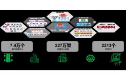 瑞斯康达:携手合作伙伴深耕政企业务市场