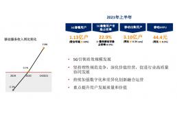 联通移动上半年用户ARPU达到44.4元