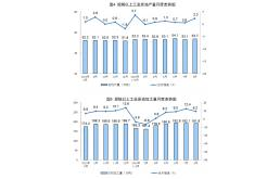 统计局:8月份生产原油1665万吨 同比增长2.3%