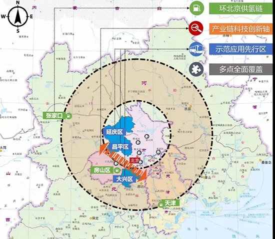 北京发布氢能产业规划 补全京津冀城市群版图