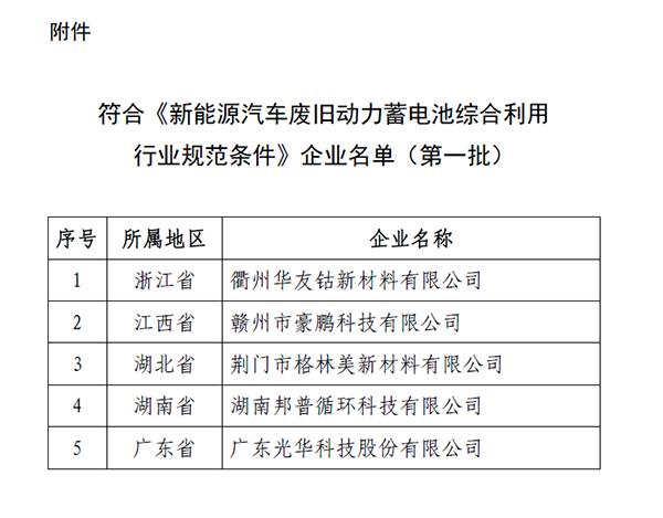银隆/比亚迪等22家企业入选废旧动力电池综合利用名单