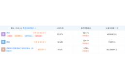 新三板摘牌企业三杰节能拟冲刺A股,实控人持股55.87%