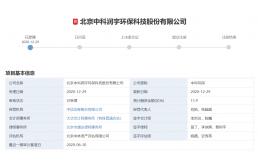 北京中科润宇环保科技股份有限公司上市!