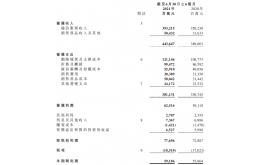 中国移动中期净利同比增长6%