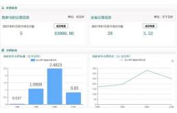秦淮数据参与全国首次绿电交易
