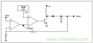 DC-DC开关电源管理芯片设计(上)