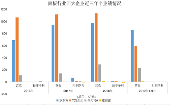 京东方IPC大会(1)(1)(1)(1)956.png