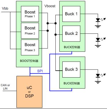 说明: F:工作文件Y-其他2-微信文章2020-04_LED汽车前照灯方案宣传ON-张景超-BOOST-BUCK,新一代LED汽车前照灯方案-20200407图2.png