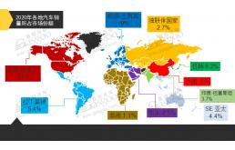 国际主流车企财报: 丰田最赚钱