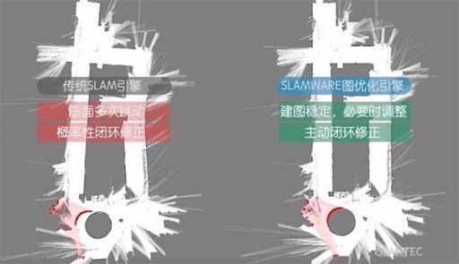 D:SEO文章内容官网官网技术文章图片6 思岚科技激光SLAM.jpg