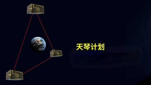 """""""天琴一号""""发射升空,我国正式开启空间引力波探测技术探索计划"""
