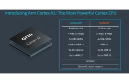 """""""骁龙888""""PK""""麒麟9000"""":谁是最强5nm安卓芯"""