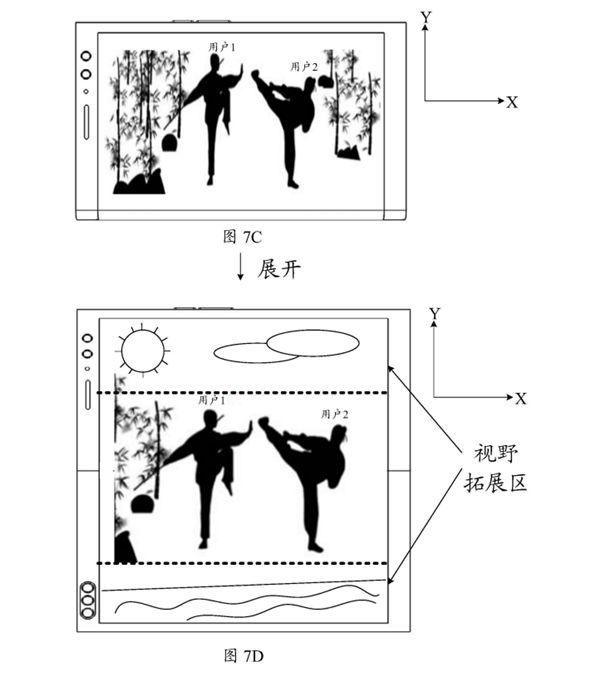 """华为公开""""具有柔性屏幕的电子设备""""专利,解决屏幕比例变化的视野问题"""