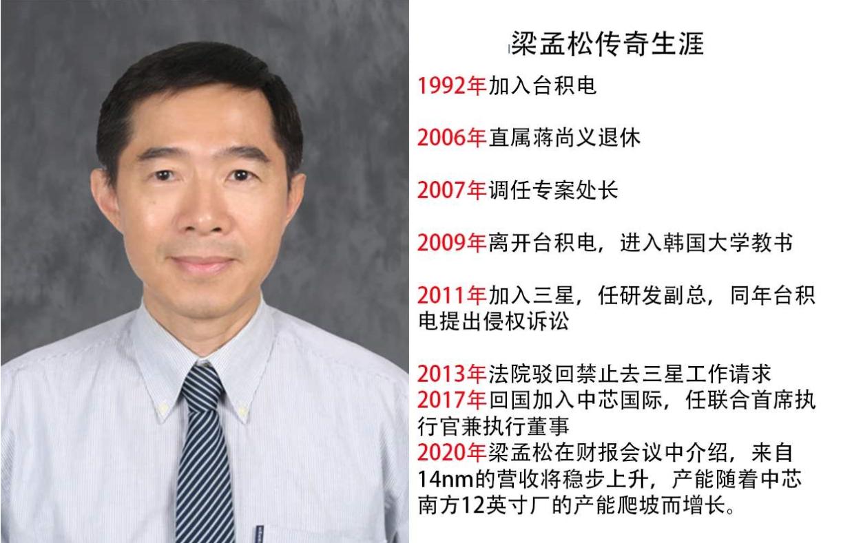 避免人才挖角,曝台湾半导体人才被禁止来大陆就职
