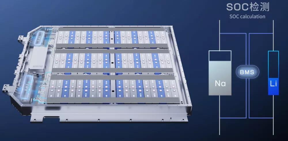 动力电池市场钠离子电池走红,近三十家企业布局