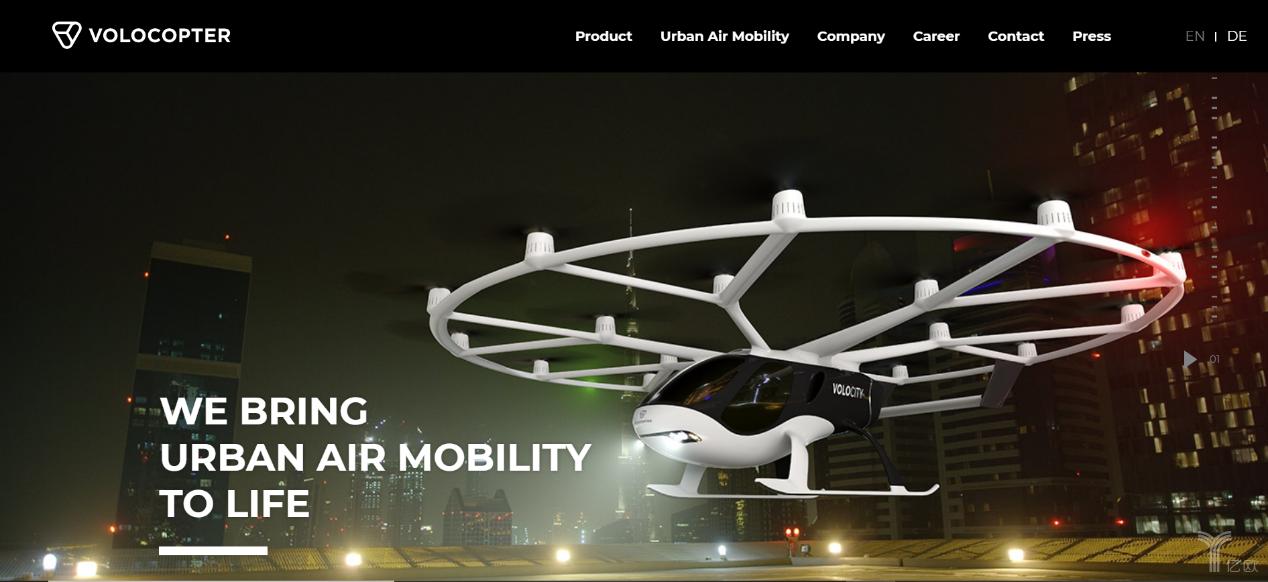 Volocopter官网主页