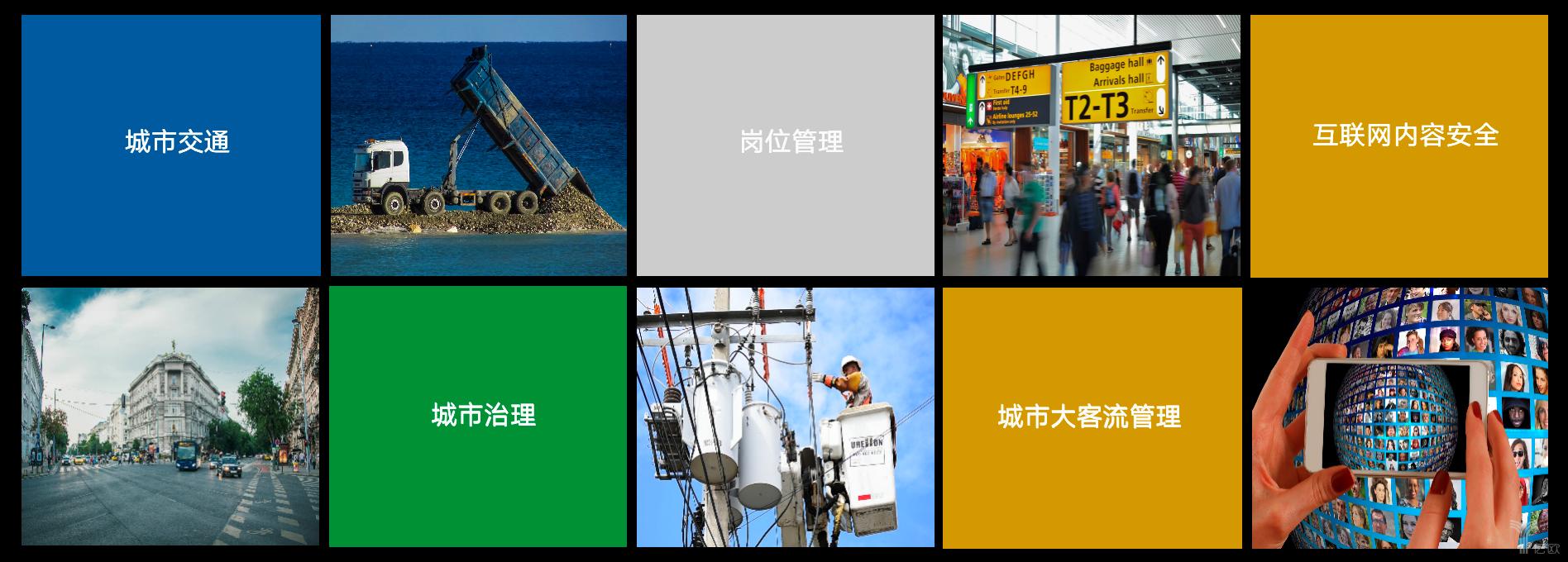 VisionMind平台的产品已在五大领域落地应用
