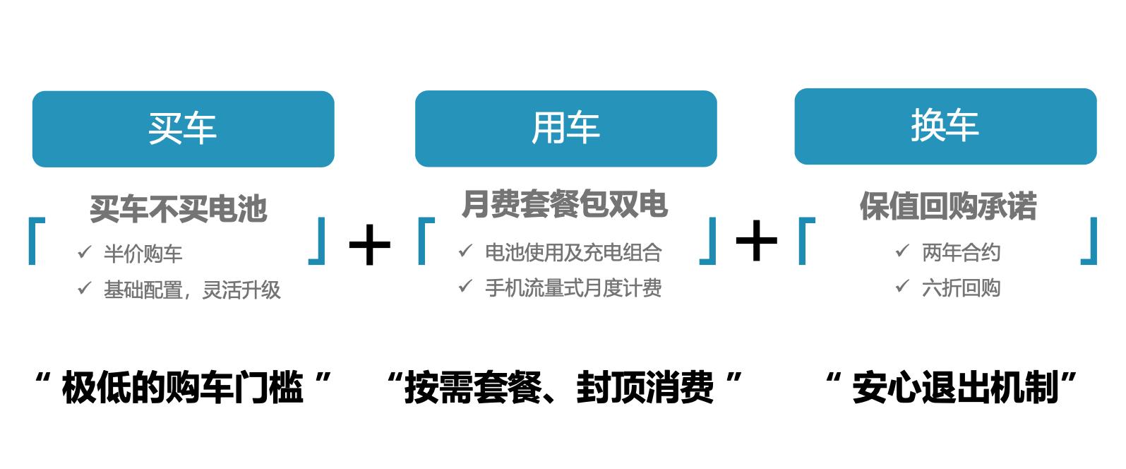 """""""威马直购""""新零售形式丨官方素材"""