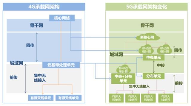 4G5G.jpg.jpg