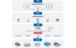 广州机械院专访:工业互联网倒逼装备制造业实现精益生产