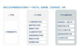 低成本切入离散制造工业互联网江湖