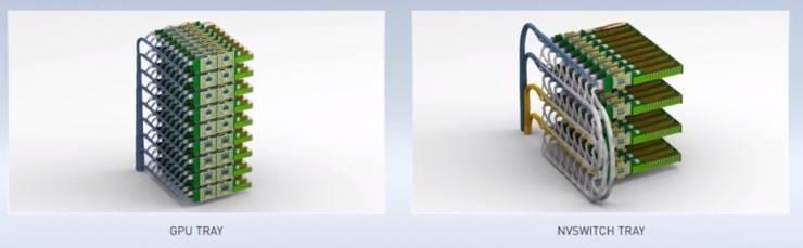 亿欧:传统电气链路与设计的光链路DGX/英伟达