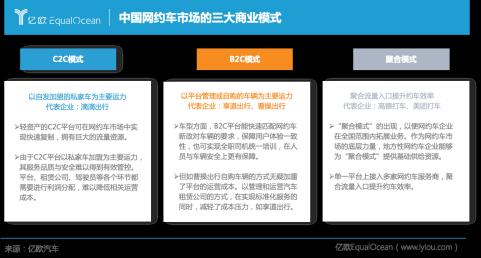 中国网约车市场的三大模式