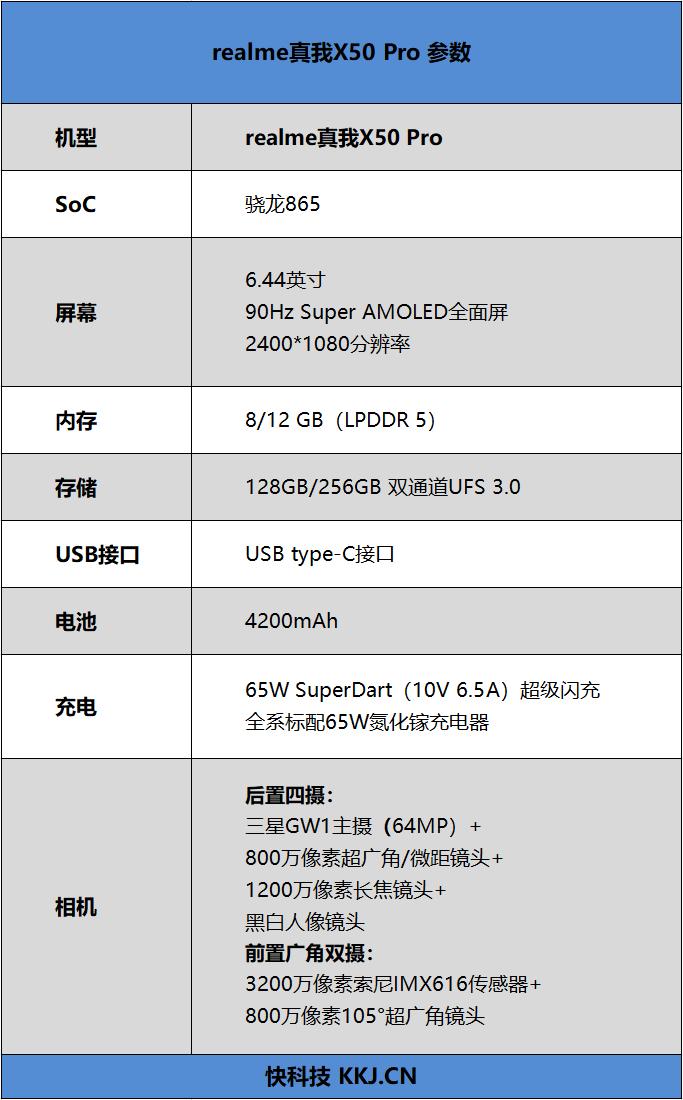 3599元交个朋友 realme真我X50 Pro评测:骁龙865阵营良心之作