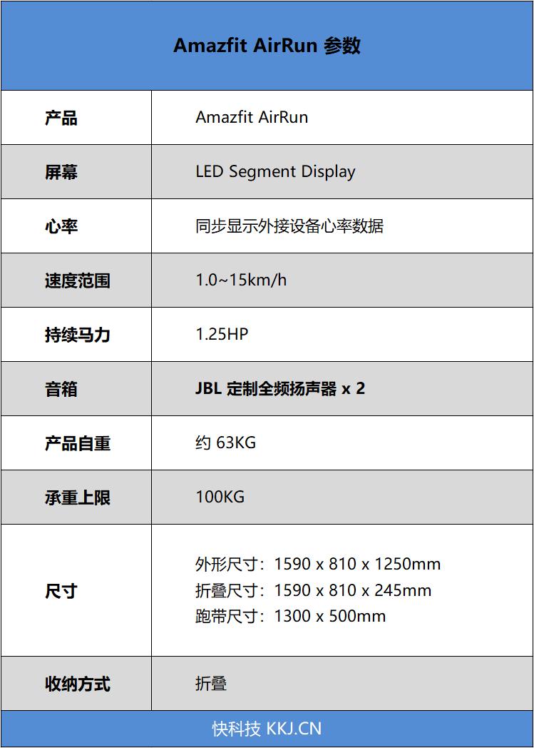 表厂华米出圈!华米Amazfit AirRun跑步机首发评测:5秒折叠、宅跑神器