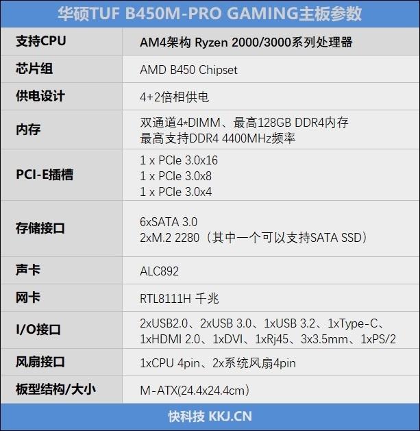 629元!华硕B450M PRO GAMING主板评测:无脑推荐给新手的超频神板