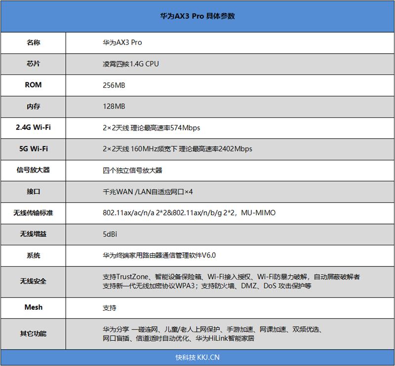 无线狂飙1500Mbps!华为路由AX3 Pro评测:329元刷新Wi-Fi 6价格门槛