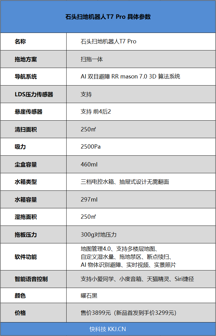 """躲""""粑粑""""高能实测!石头扫地机器人T7 Pro首发评测:双眼碾压单目"""
