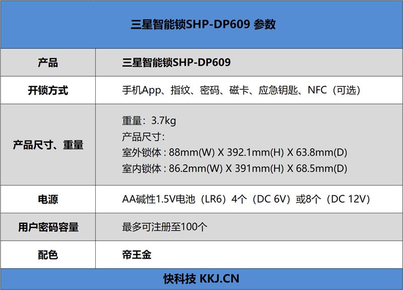 """真""""帝王""""范儿 三星智能锁SHP-DP609评测:推拉上手无门槛"""