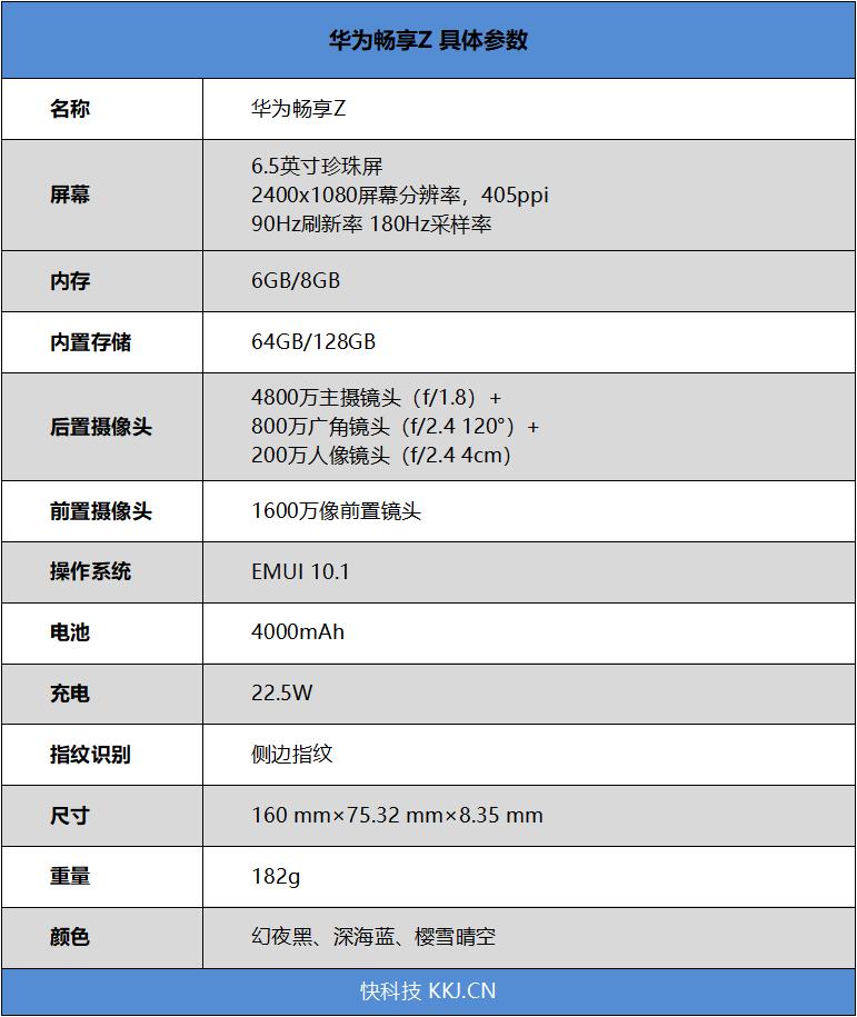 5G与高刷新率屏幕双剑合璧!华为畅享Z评测:吹响5G千元机冲锋号
