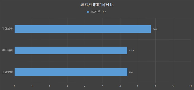 大屏即是正义!荣耀X10 Max评测:5G影音娱乐性价比最优解