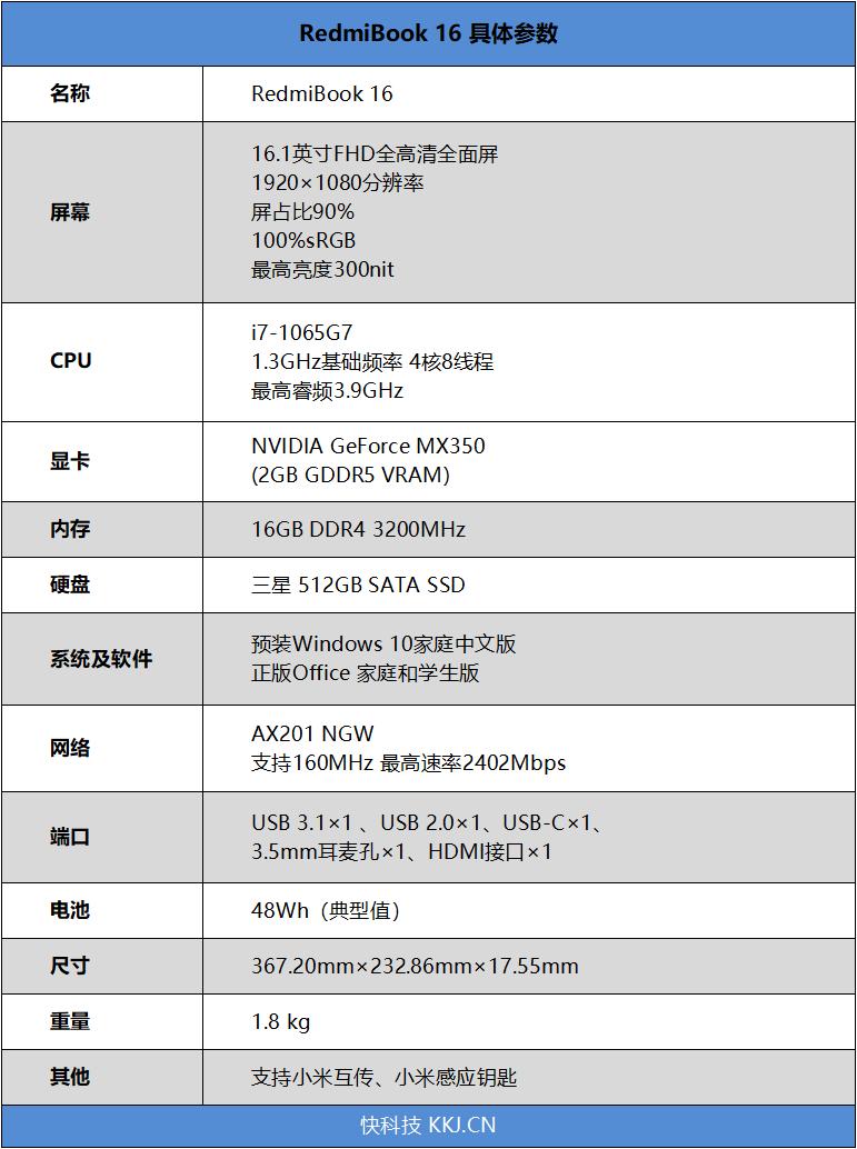 喜迎10nm工艺 MX 350独显!RedmiBook 16评测:轻薄续航与游戏两手抓