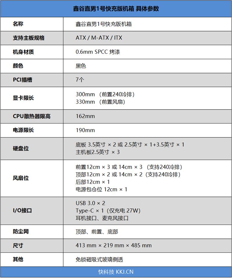 解放插座空间!鑫谷直男一号快充版机箱评测:前置27W快充更方便