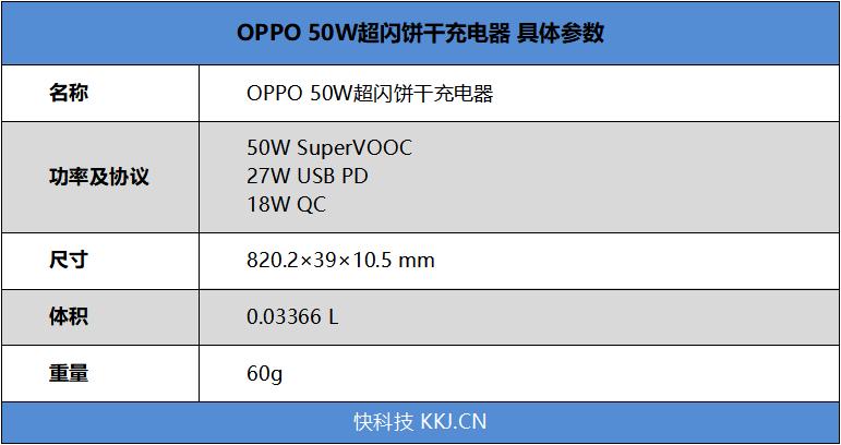 能揣进兜的万能闪充!OPPO 50W超闪饼干充电器评测:一个通吃走天下