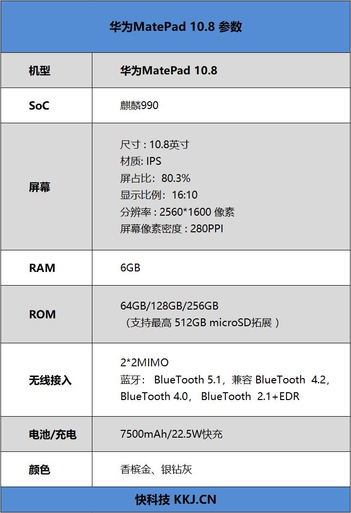 麒麟990旗舰 华为MatePad 10.8首发评测:封神爆品再升华