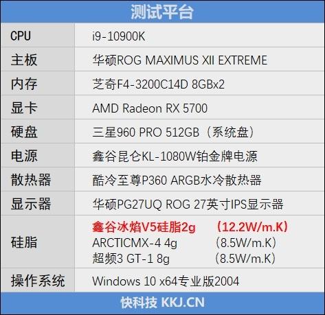 怎么选硅脂划算!鑫谷冰焰V5硅脂体验:能否压住260W的i9-10900K