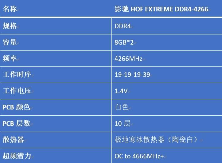 B-die中的B-die!影驰HOF EXTREME DDR4-4266内存评测:轻松上4700MHz C17