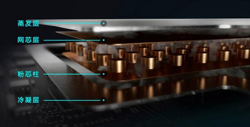 最强i7-10750H!Alienware M17 2020版评测:明明有颜值却非要靠实力