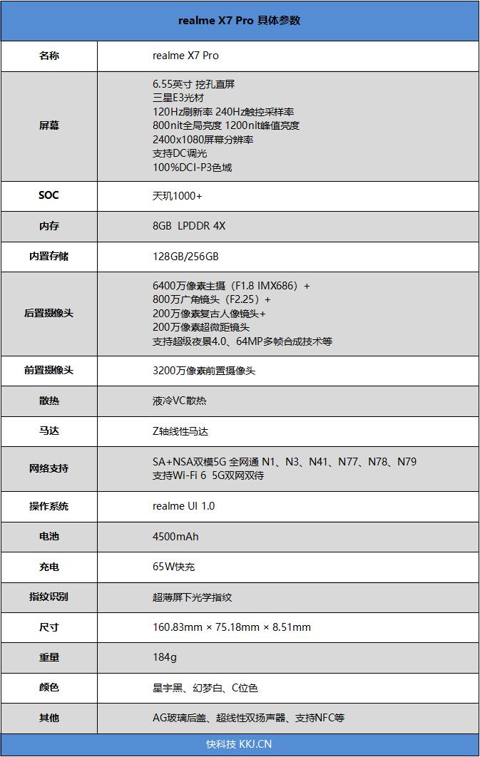 realme X7 Pro评测:最轻薄的天玑1000 旗舰 性能和手感兼得