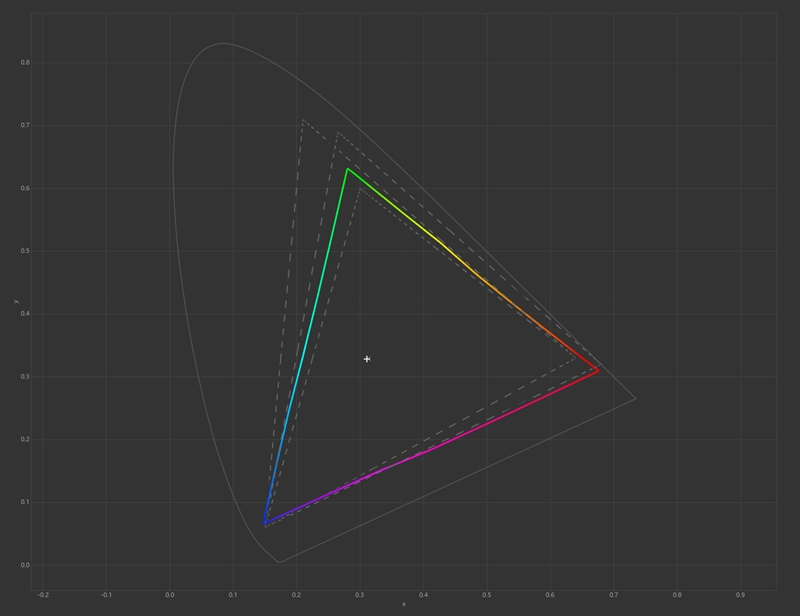 32寸165Hz曲面大屏游戏神器!微星 MAG322CQR显示器评测:C口加持更方便