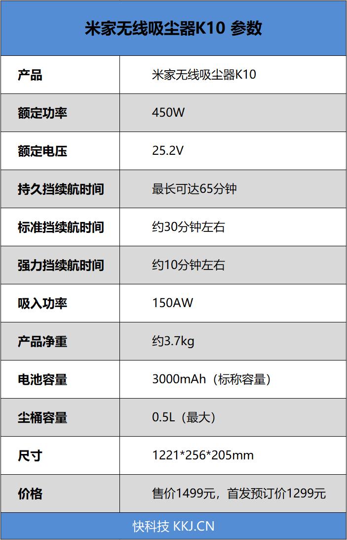 12.5万转电机的小米千元新王!米家无线吸尘器K10评测体验